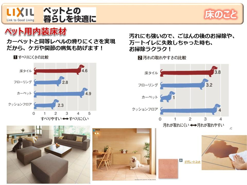 LIXIL ペットとの暮らしを快適に ペット用内装床材